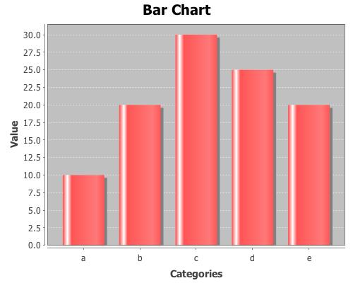 bar chart-#16